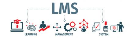 Learning Management System: What's the Best LMS Software?