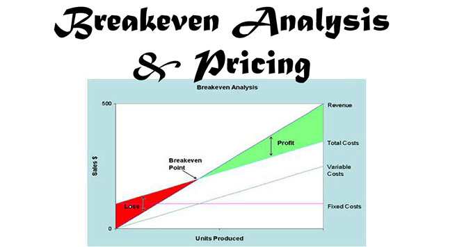 Breakeven Analysis and Pricing