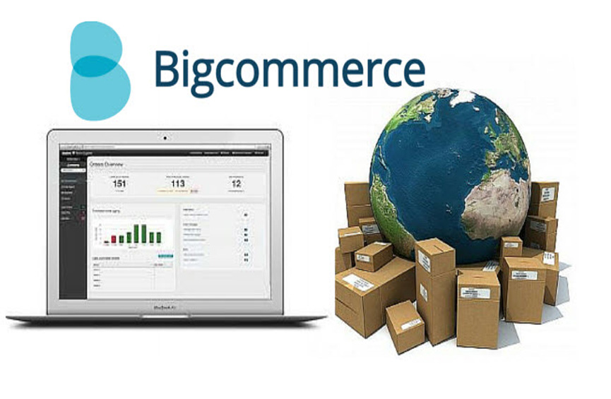 eCommerce Business Profit 2 000 A Month Dropshipping