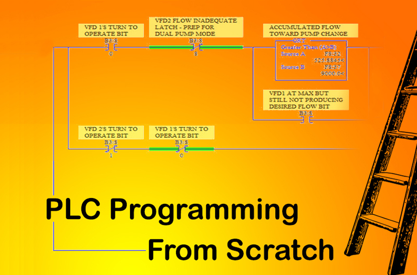 PLC Programming from Scratch
