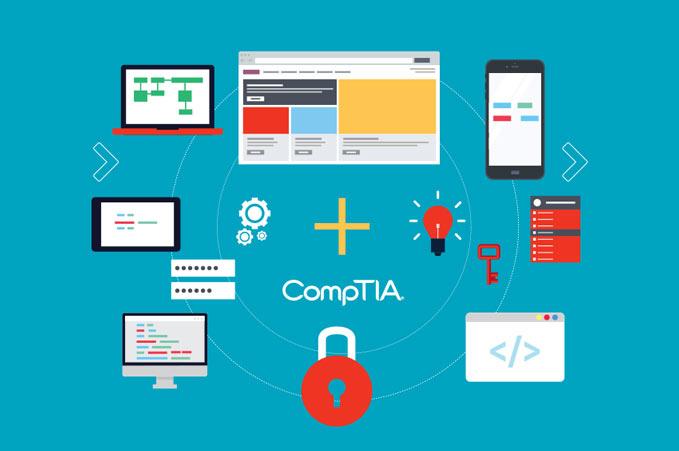 CompTIA A Plus 220-901